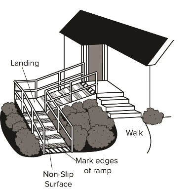 ramp with a landing